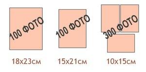 Магнитный альбом на 100 страниц 23х28см - возможное количество фотографий